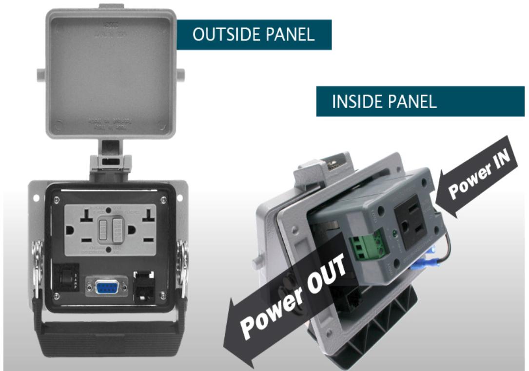 Control Panel Utility Receptacle Standard Archives - EandM Blog